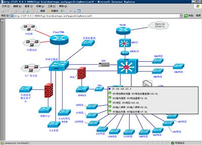 网络接线b接法