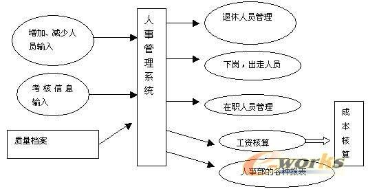 电路 电路图 电子 设计 素材 原理图 535_275