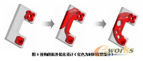 优化驱动的产品设计流程