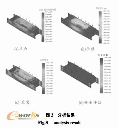 焊接件的工程分析