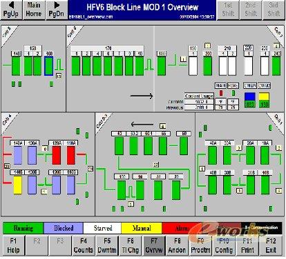 发动机车间生产信息管理系统