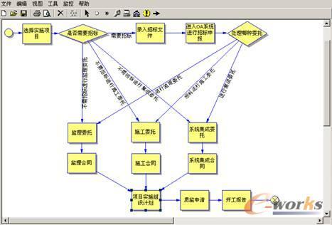 建模流程图