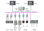 SEE Electrical Expert智能PLC设计