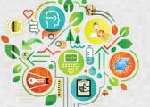 利用信息技术让供应链更智能