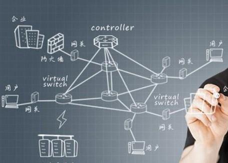 SDN网络与传统网络对比分析(下)