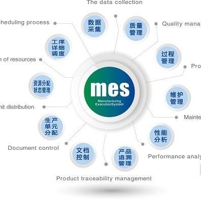 MES系统助力企业突破管控瓶颈
