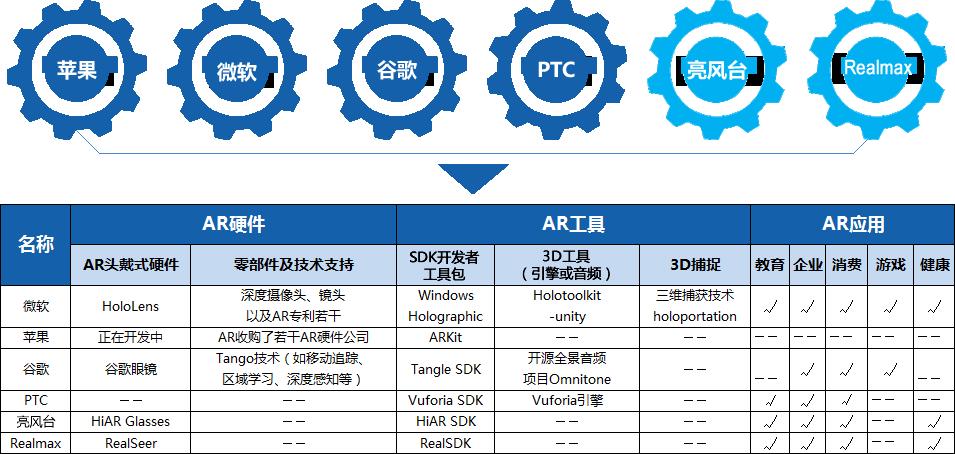 AR代表企业_制信网