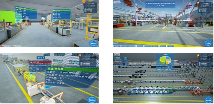 海尔胶州工厂的数字孪生模型